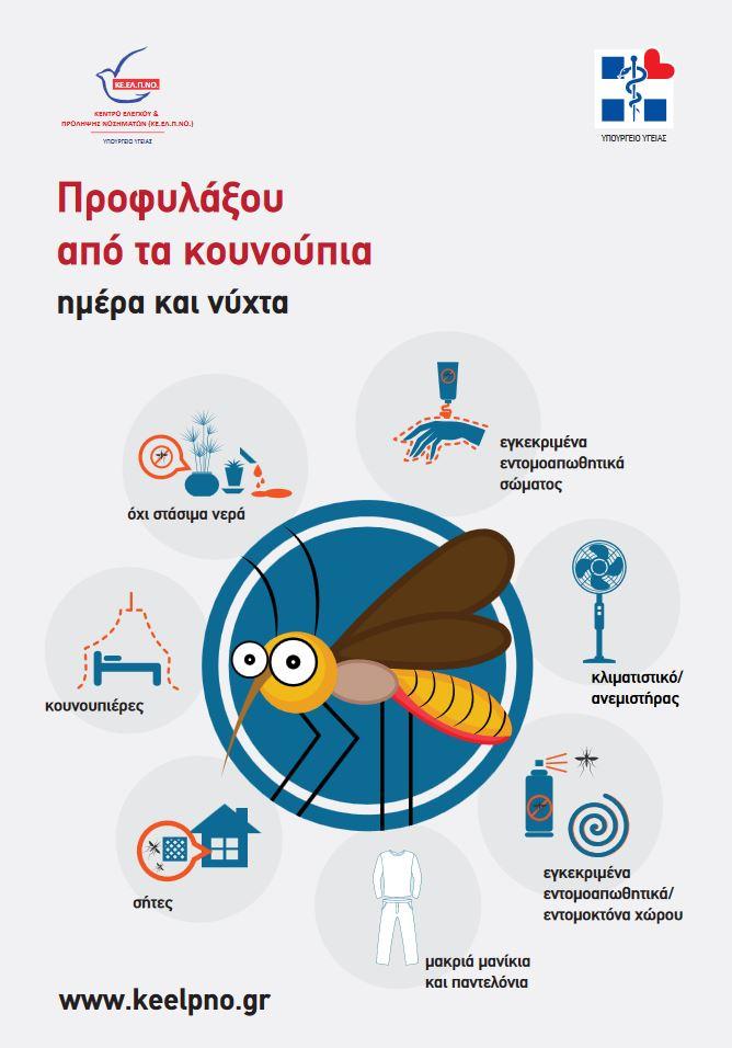 Οδηγίες για τα Ατομικά Μέτρα Προστασίας καταπολέμησης των κουνουπιών.