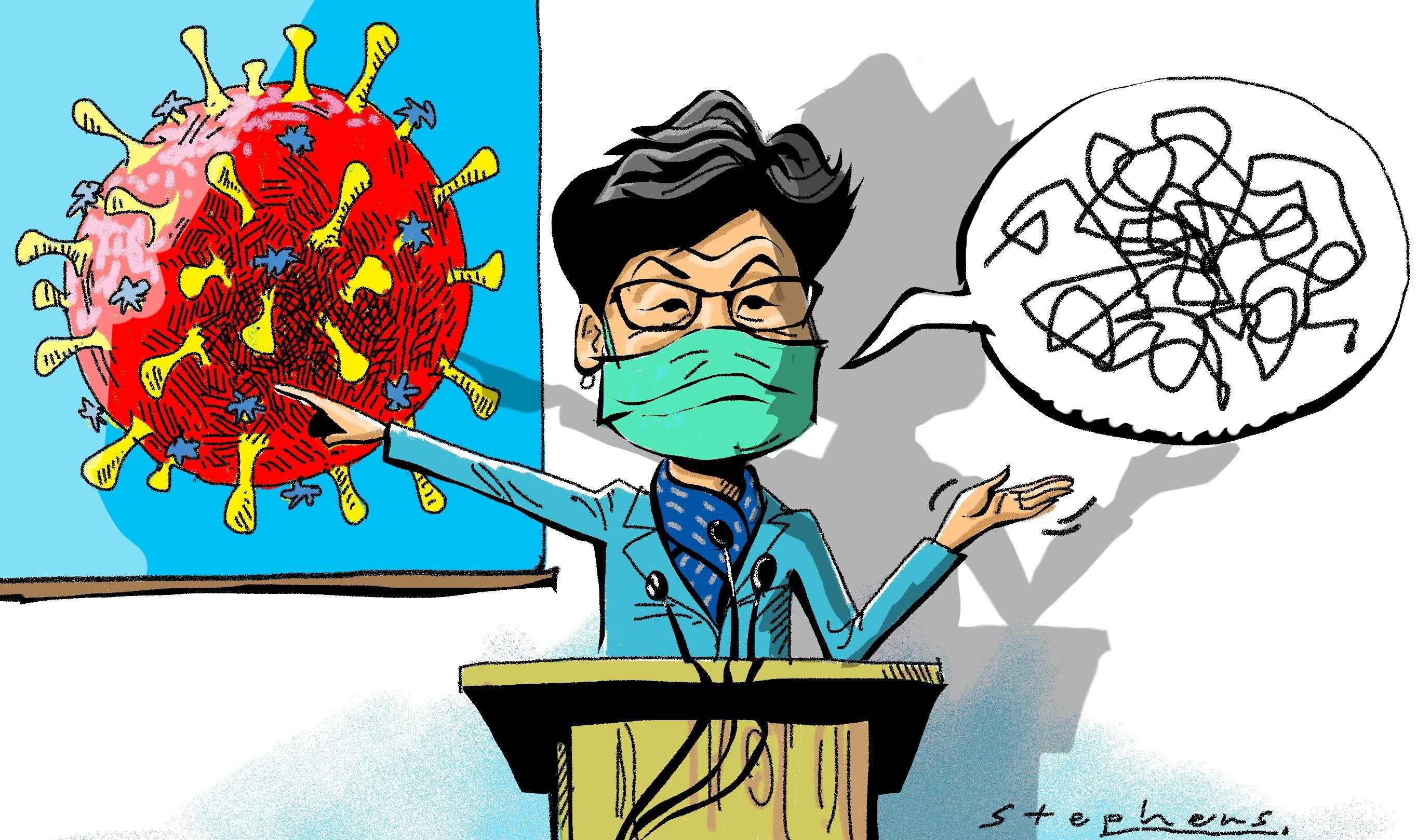 Ερωτήσεις και απαντήσεις για το νέο κορωνοϊό SARS–CoV-2 (COVID-19)